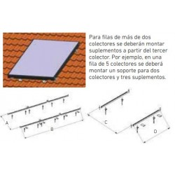 SUP  SOL EASY PV250 ST  FOTOVOLTAICA