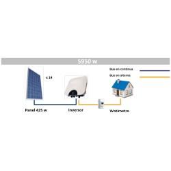 Kit Fotovoltaico Autoconsumo 5 9 KW
